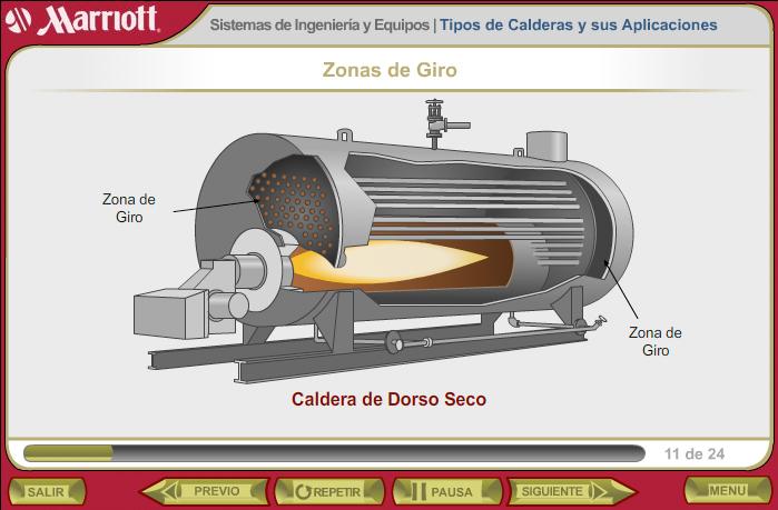 Marriott - Boilers Training (in Spanish)