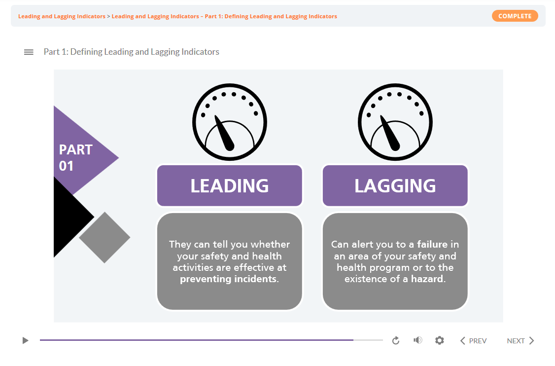 SMOHIT - Leading and Lagging Indicators